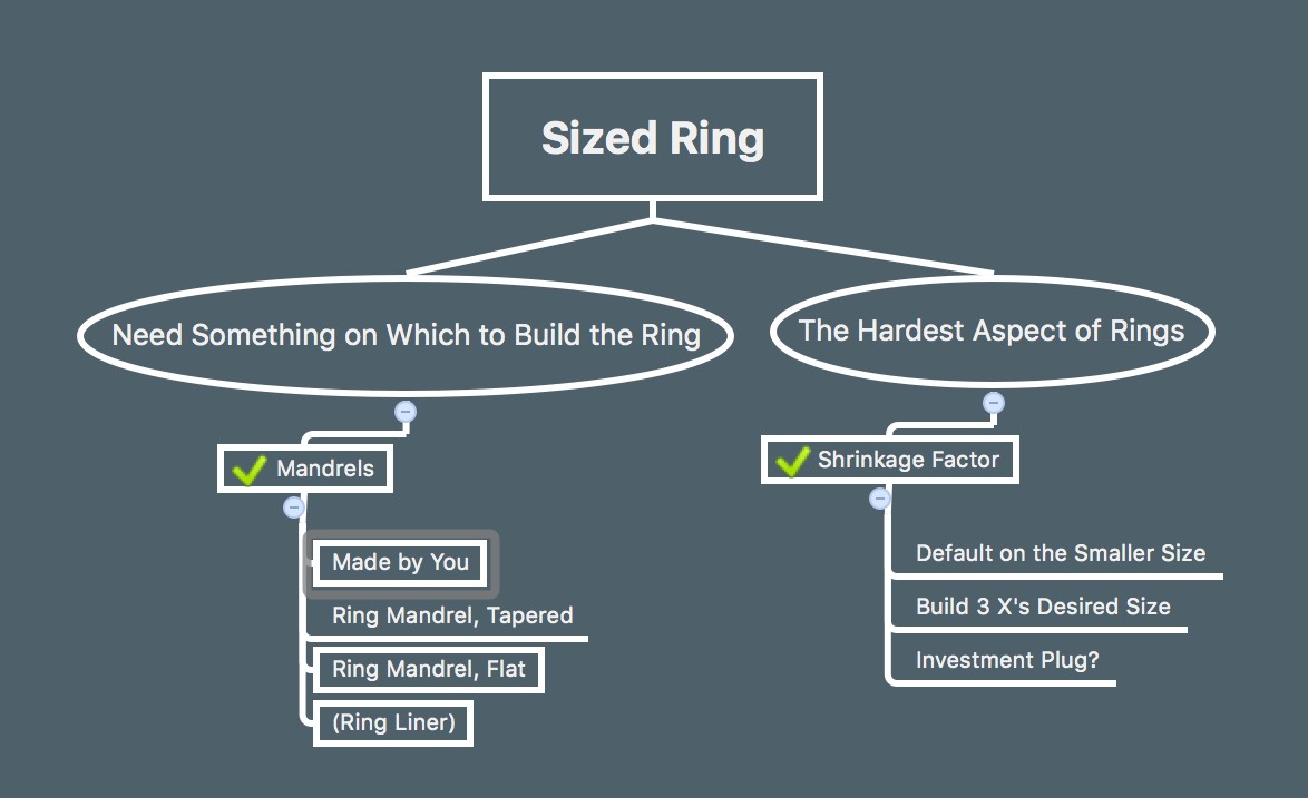 Sized Ring
