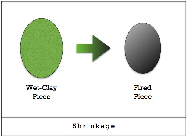 Precious Metal Clay Shrinkage Ruler Calculate Shrinkage of Metal Clay Jewellery
